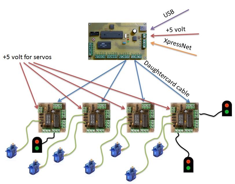 servocontroller wiring